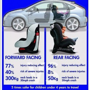 Car-Seat-Infographic